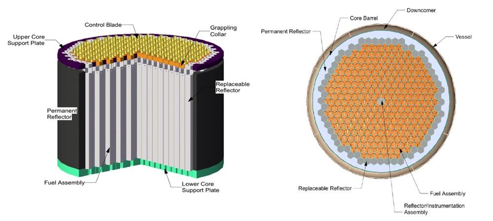 Advanced High Temperature Reactor
